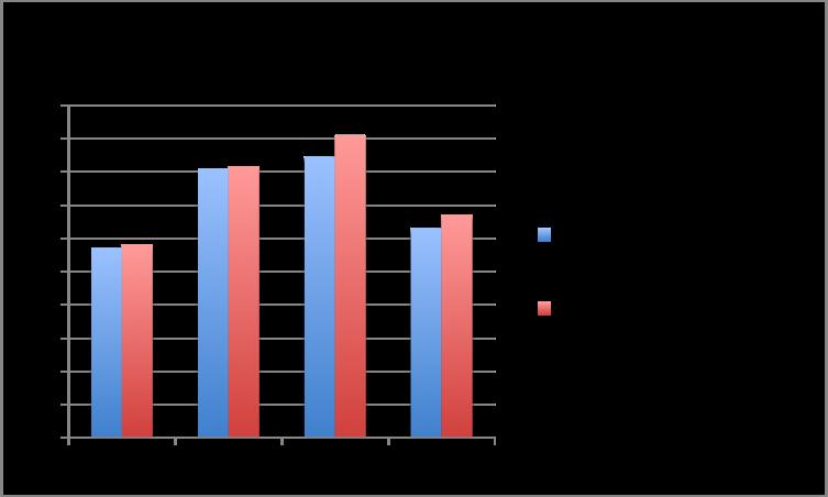 Kalisz_stroke rate