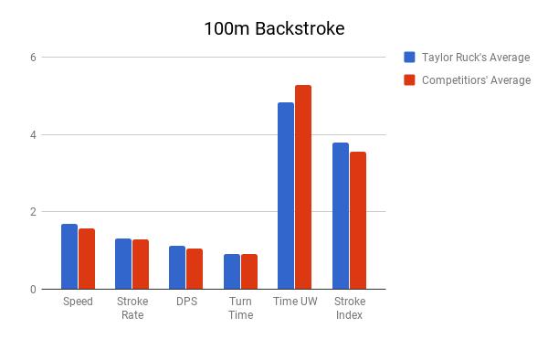 Ruck_100back